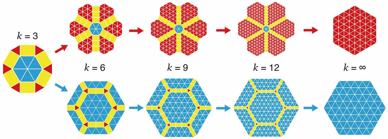 Two types of metallic-mean quasicrystals